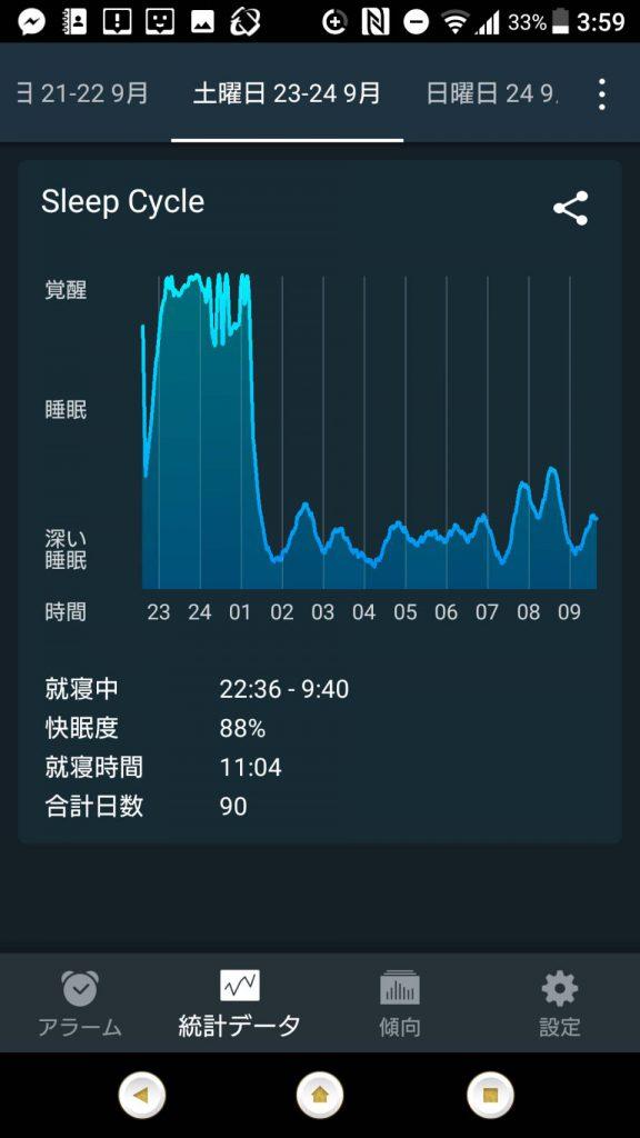 私の睡眠グラフ